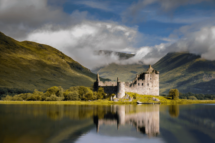 Chiropractic Jobs in Scotland